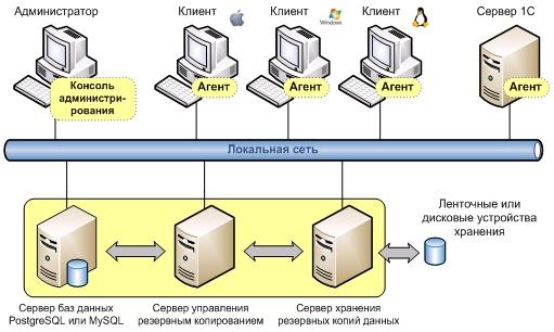klient-server.jpg